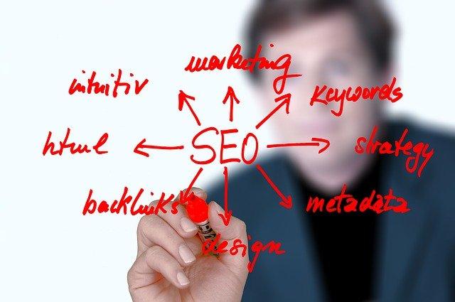 Les éléments caractéristiques de l'E-business